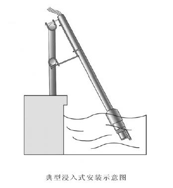 TU8355,B&C浊度仪,浊度探头价格